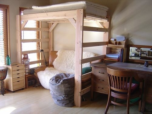 Bore How To Make Your Own Loft Bed In Easy 5 Steps Interior