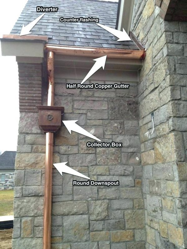 Clever Faux Copper Gutters  Dytcomco Medium