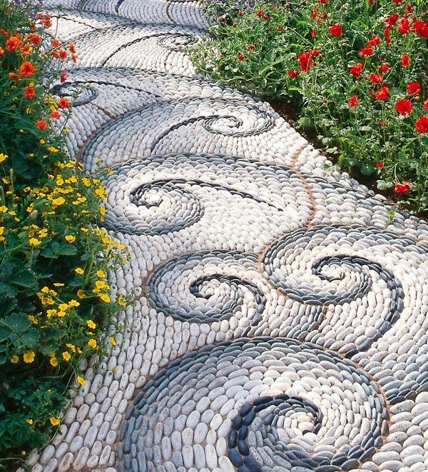 Explore Landscaping Ideas With River Rock Medium