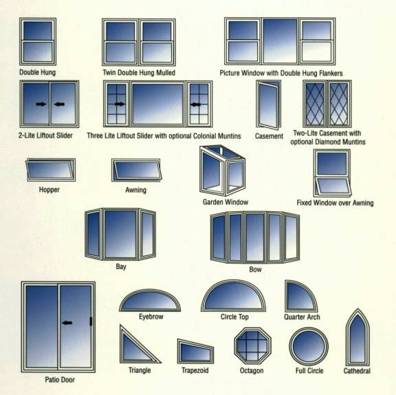 Our Favorite Window Styles For Houses House Design Plans Medium
