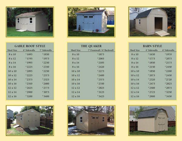 Bore Milwaukee Storage Shed Brochureshed Building Ideas Medium
