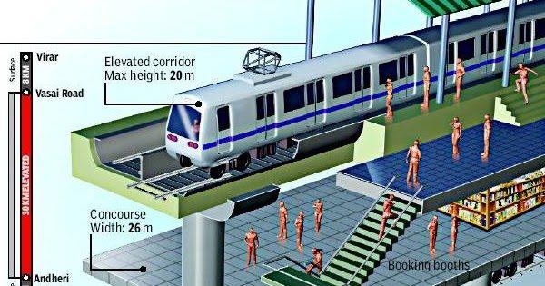 Bore Twenty22india On The Move Mumbai Elevated Rail Corridor Medium