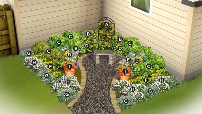 get northwest gardening corner garden plan