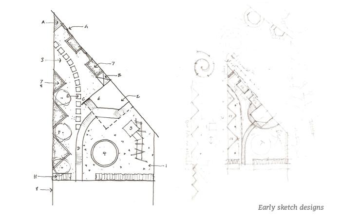inspiration eat landscapelandscape garden design landscaping