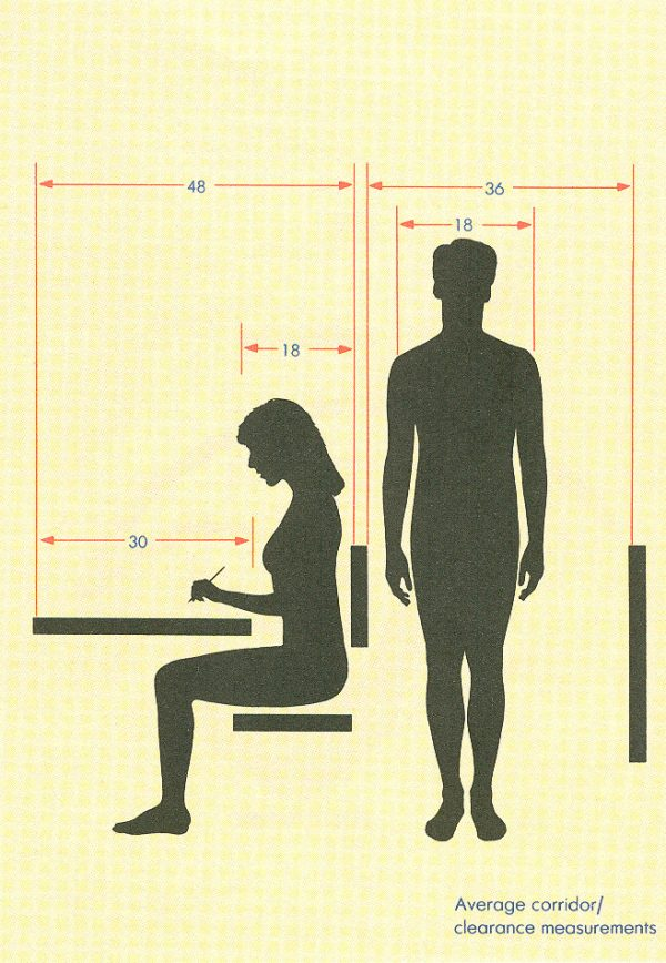 Inspirational Ergonomic Guidelines Medium