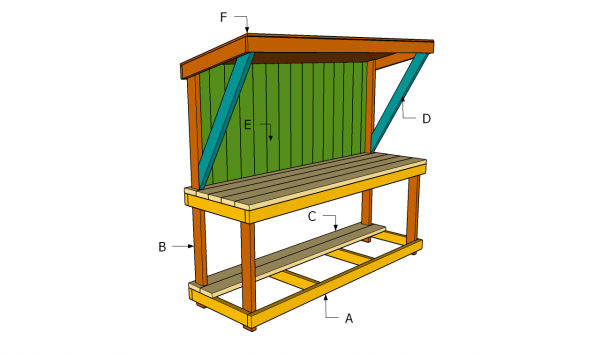 Our Favorite Garden Work Bench Plansfree Outdoor Plans Diy Shed Medium
