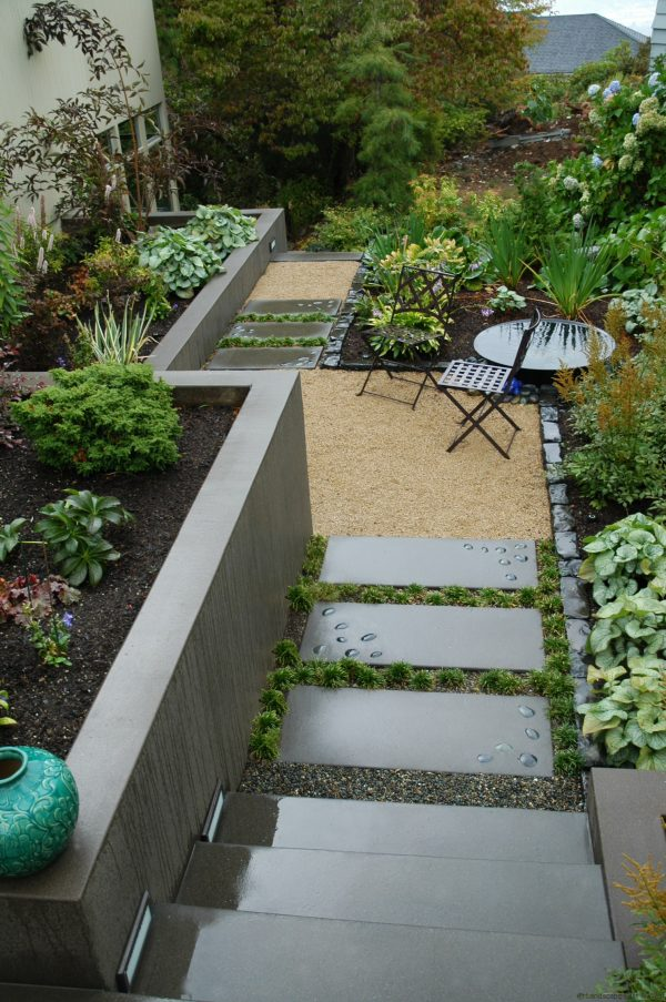 Tips Residential Portland Landscaping A Photo Tourportland Medium