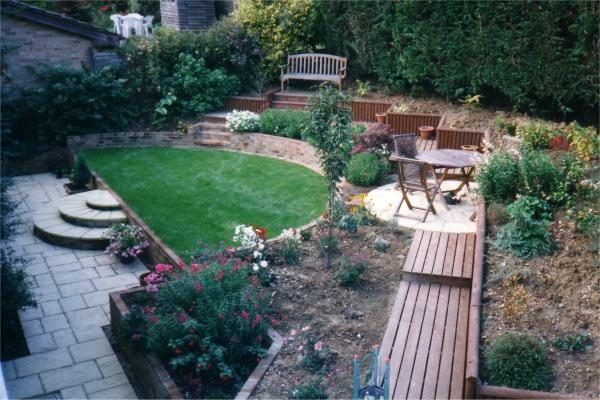 Tips Sloping Gardenrg Hewitt Garden Landscaping Medium